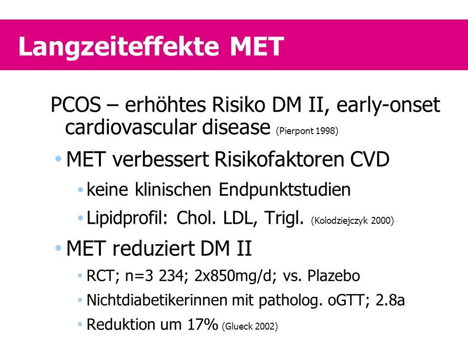 Langzeiteffekte MET PCOS – erhöhtes Risiko DM II, early-onset cardiovascular disease (Pierpont 1998)  MET verbessert Risikofaktoren CVD  keine klinischen Endpunktstudien  Lipidprofil: Chol.