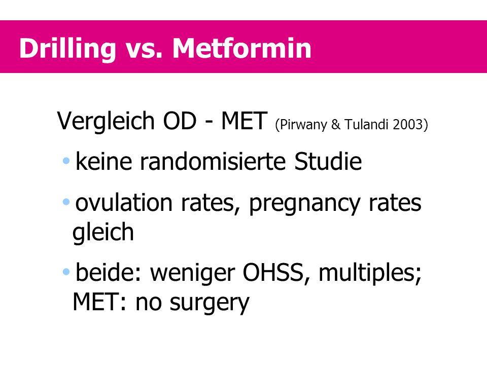 Drilling vs. Metformin Vergleich OD - MET (Pirwany & Tulandi 2003)  keine randomisierte Studie  ovulation rates, pregnancy rates gleich  beide: wen