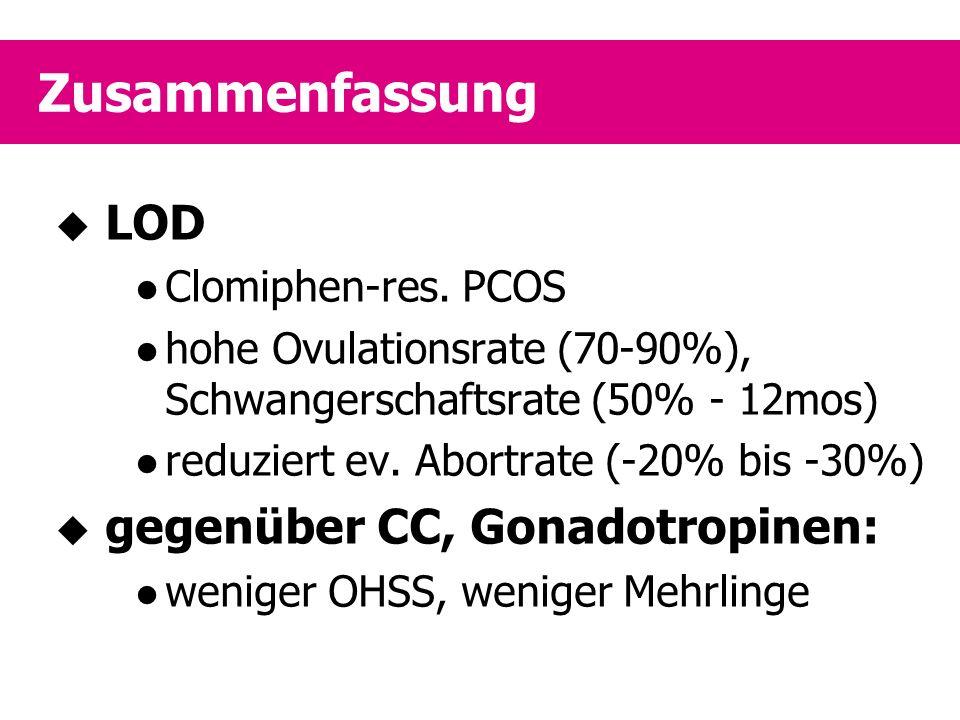 Zusammenfassung  LOD Clomiphen-res.