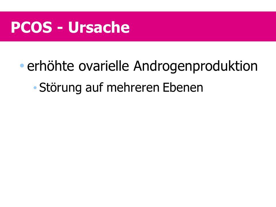 PCOS - Ursache  erhöhte ovarielle Androgenproduktion  Störung auf mehreren Ebenen