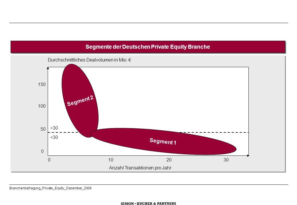 Branchenbefragung_Private_Equity_Dezember_2006 0102030 0 50 100 150 Segment 2 Segment 1 Durchschnittliches Dealvolumen in Mio.