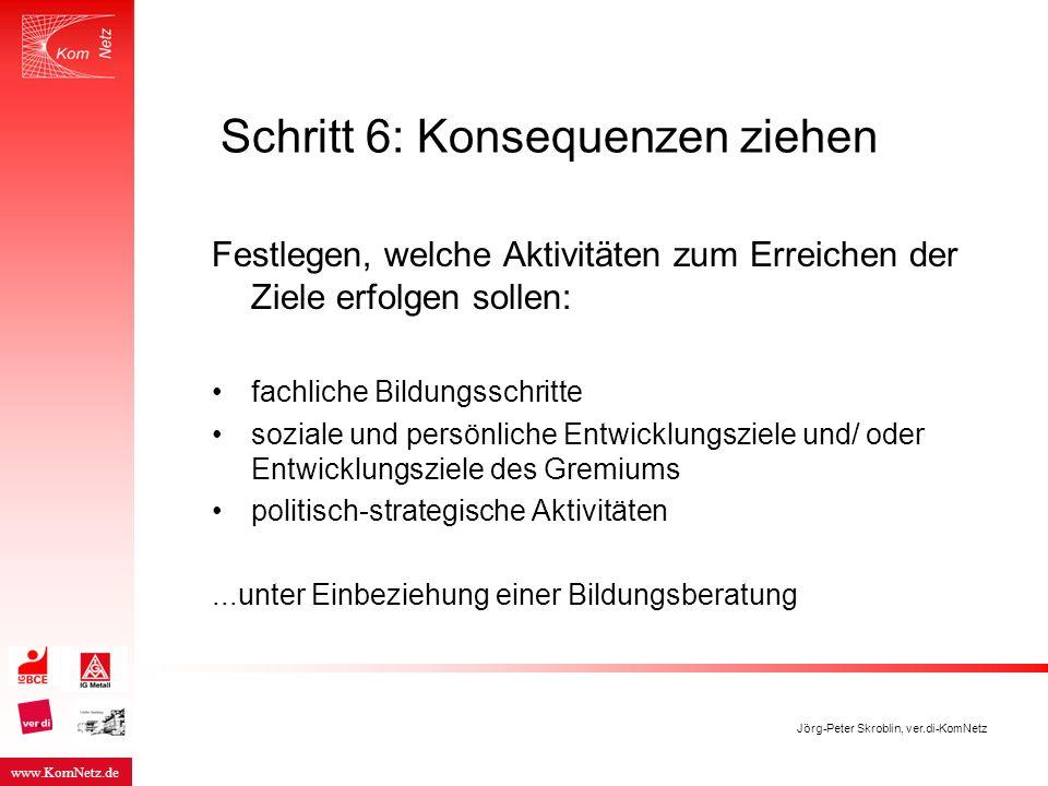 www.KomNetz.de Jörg-Peter Skroblin, ver.di-KomNetz Schritt 6: Konsequenzen ziehen Festlegen, welche Aktivitäten zum Erreichen der Ziele erfolgen solle