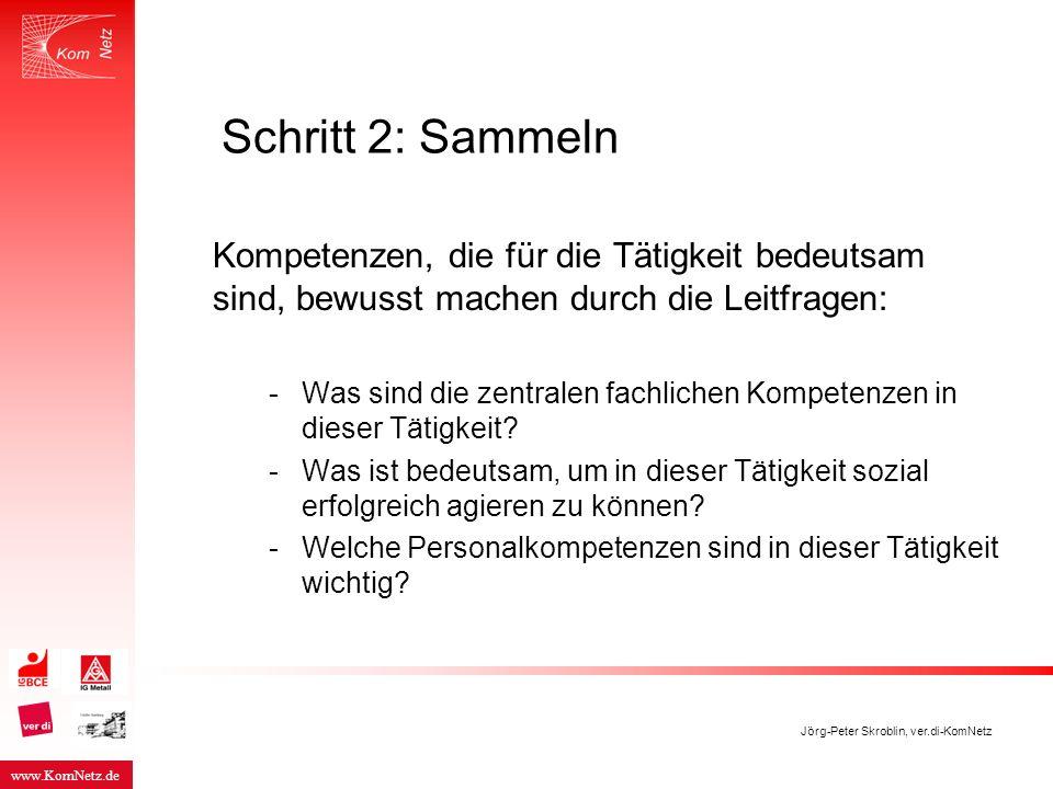 www.KomNetz.de Jörg-Peter Skroblin, ver.di-KomNetz Schritt 2: Sammeln Kompetenzen, die für die Tätigkeit bedeutsam sind, bewusst machen durch die Leit