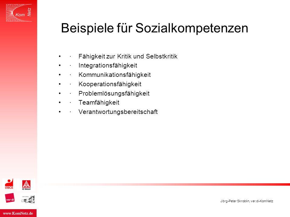 www.KomNetz.de Jörg-Peter Skroblin, ver.di-KomNetz Beispiele für Sozialkompetenzen · Fähigkeit zur Kritik und Selbstkritik · Integrationsfähigkeit · K