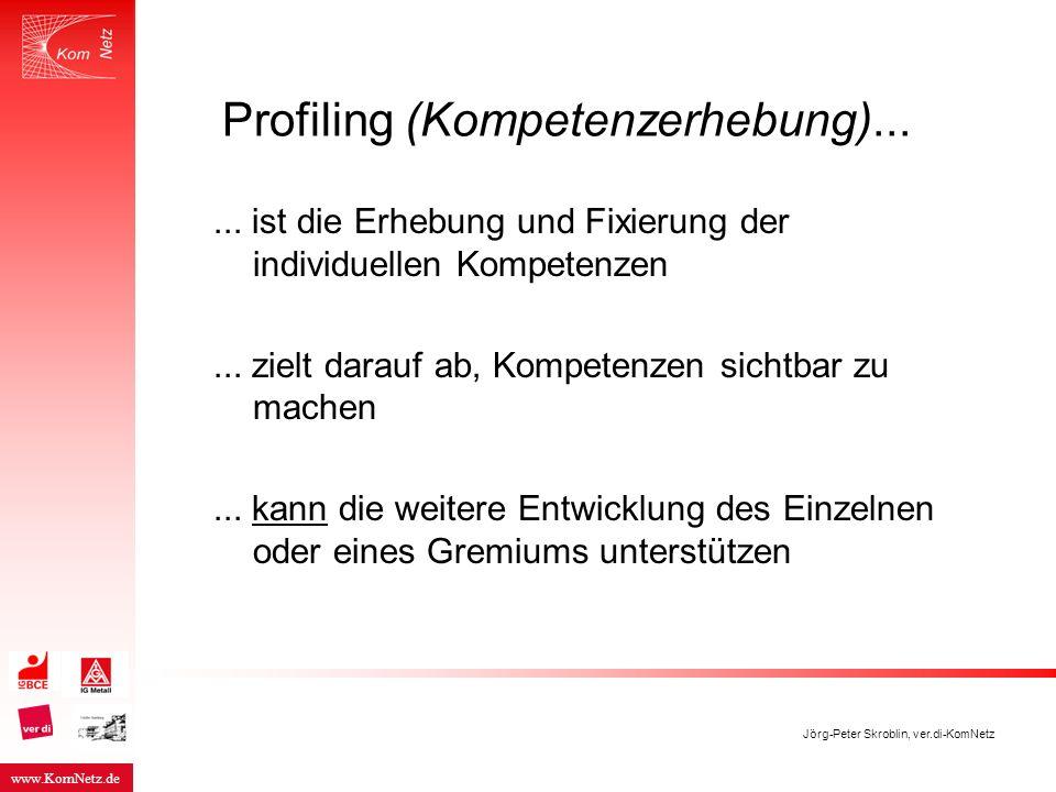www.KomNetz.de Jörg-Peter Skroblin, ver.di-KomNetz... ist die Erhebung und Fixierung der individuellen Kompetenzen... zielt darauf ab, Kompetenzen sic