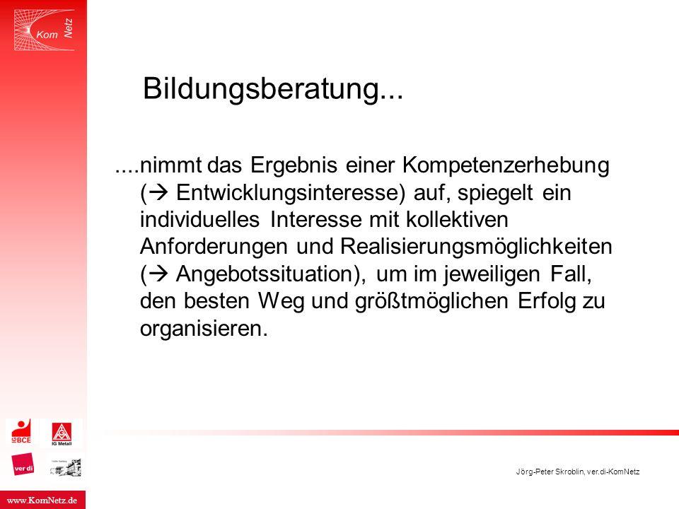www.KomNetz.de Jörg-Peter Skroblin, ver.di-KomNetz Bildungsberatung.......nimmt das Ergebnis einer Kompetenzerhebung (  Entwicklungsinteresse) auf, s