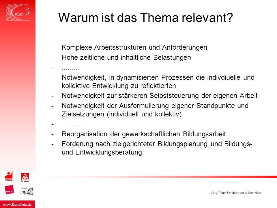 www.KomNetz.de Jörg-Peter Skroblin, ver.di-KomNetz Warum ist das Thema relevant? -Komplexe Arbeitsstrukturen und Anforderungen -Hohe zeitliche und inh