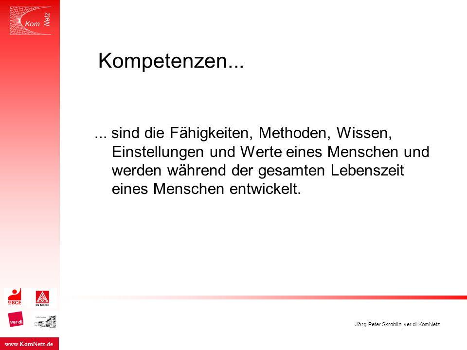 www.KomNetz.de Jörg-Peter Skroblin, ver.di-KomNetz Kompetenzen...... sind die Fähigkeiten, Methoden, Wissen, Einstellungen und Werte eines Menschen un