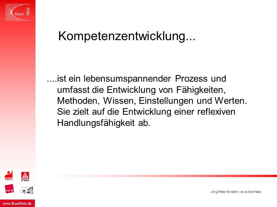 www.KomNetz.de Jörg-Peter Skroblin, ver.di-KomNetz Kompetenzentwicklung.......ist ein lebensumspannender Prozess und umfasst die Entwicklung von Fähig