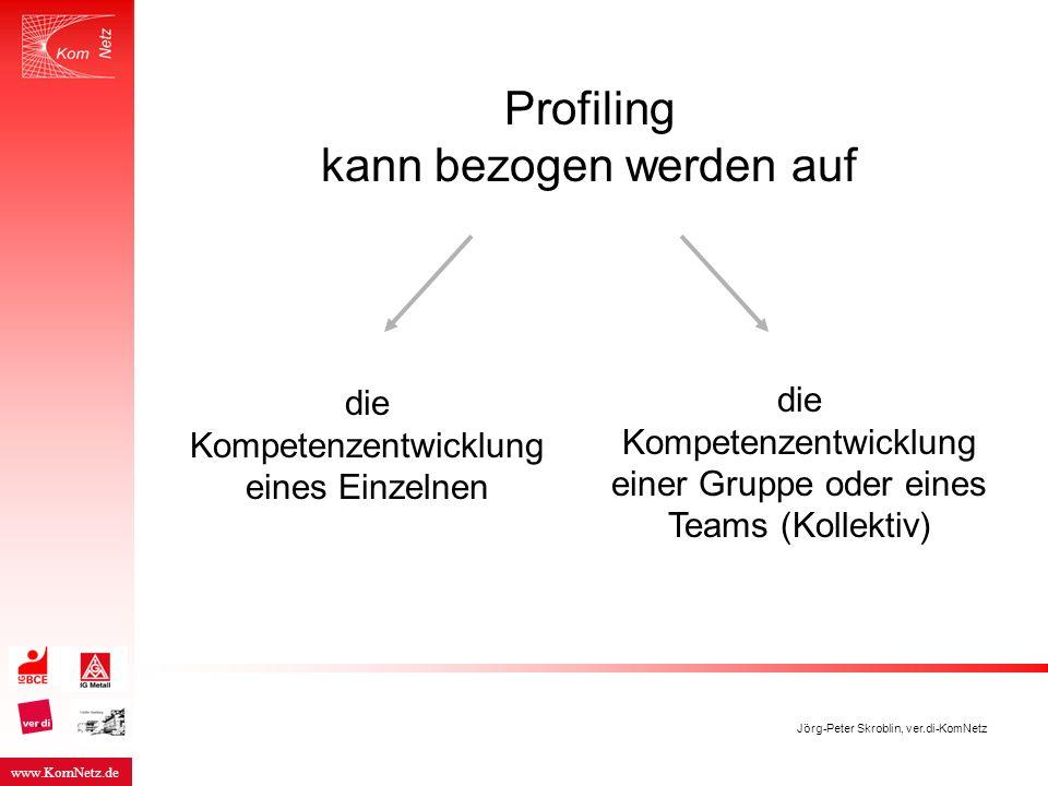 www.KomNetz.de Jörg-Peter Skroblin, ver.di-KomNetz Profiling kann bezogen werden auf die Kompetenzentwicklung eines Einzelnen die Kompetenzentwicklung