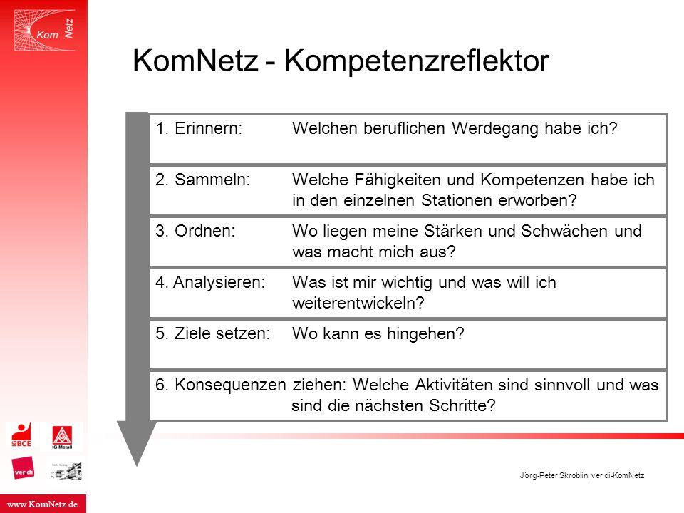 www.KomNetz.de Jörg-Peter Skroblin, ver.di-KomNetz KomNetz - Kompetenzreflektor 1. Erinnern: Welchen beruflichen Werdegang habe ich? 2. Sammeln: Welch