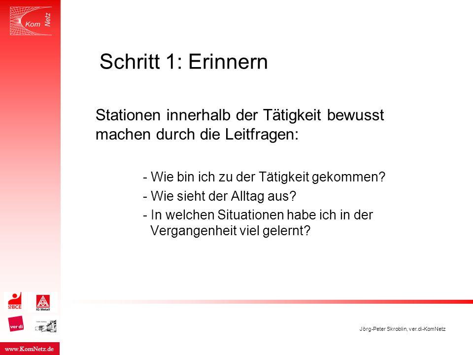 www.KomNetz.de Jörg-Peter Skroblin, ver.di-KomNetz Schritt 1: Erinnern Stationen innerhalb der Tätigkeit bewusst machen durch die Leitfragen: - Wie bi