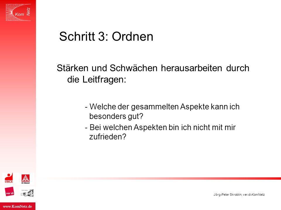 www.KomNetz.de Jörg-Peter Skroblin, ver.di-KomNetz Schritt 3: Ordnen Stärken und Schwächen herausarbeiten durch die Leitfragen: - Welche der gesammelt