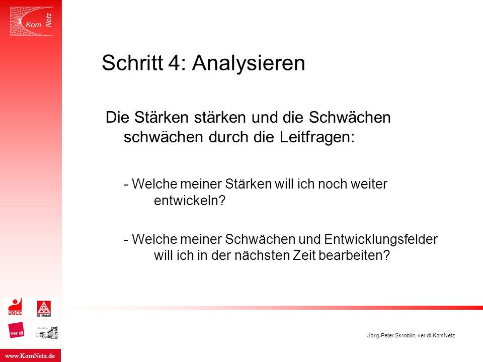 www.KomNetz.de Jörg-Peter Skroblin, ver.di-KomNetz Schritt 4: Analysieren Die Stärken stärken und die Schwächen schwächen durch die Leitfragen: - Welc