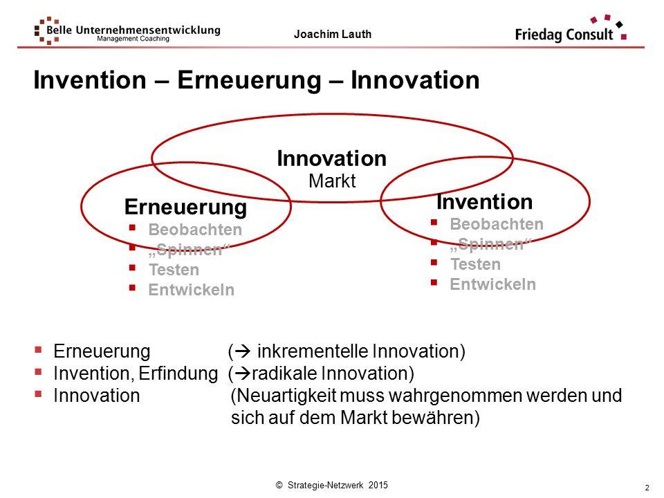"""© Strategie-Netzwerk 2015 Joachim Lauth Innovation Erneuerung Invention  Beobachten  """"Spinnen""""  Testen  Entwickeln Markt Invention – Erneuerung –"""
