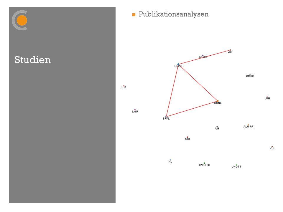 Studien Publikationsanalysen
