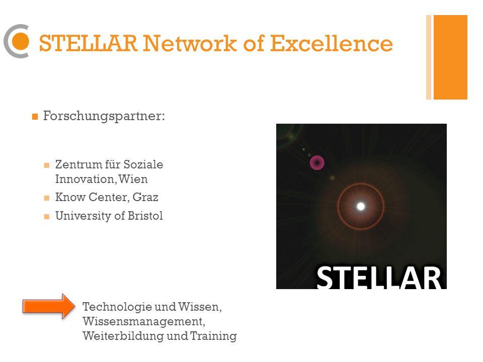 STELLAR Network of Excellence Forschungspartner: Leibniz Universität Hannover Katolieke Universiteit Leuven Open University NL, Heerlen Web 2.0, Lernnetzwerke, Information Retrieval