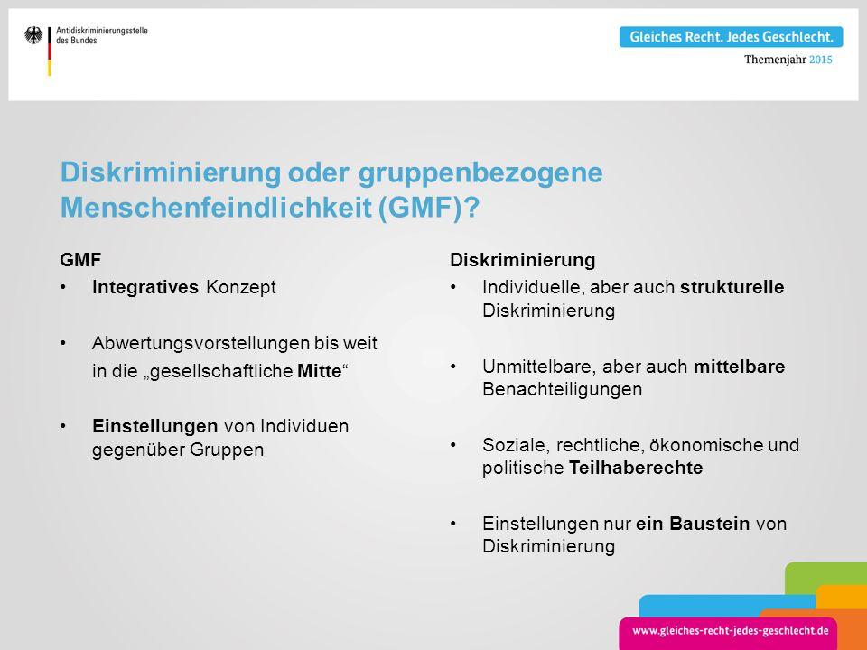 """Diskriminierung oder gruppenbezogene Menschenfeindlichkeit (GMF)? GMF Integratives Konzept Abwertungsvorstellungen bis weit in die """"gesellschaftliche"""