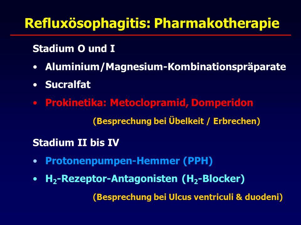 Refluxösophagitis: Pharmakotherapie Stadium O und I Aluminium/Magnesium-Kombinationspräparate Sucralfat Prokinetika: Metoclopramid, Domperidon (Besprechung bei Übelkeit / Erbrechen) Stadium II bis IV Protonenpumpen-Hemmer (PPH) H 2 -Rezeptor-Antagonisten (H 2 -Blocker) (Besprechung bei Ulcus ventriculi & duodeni)