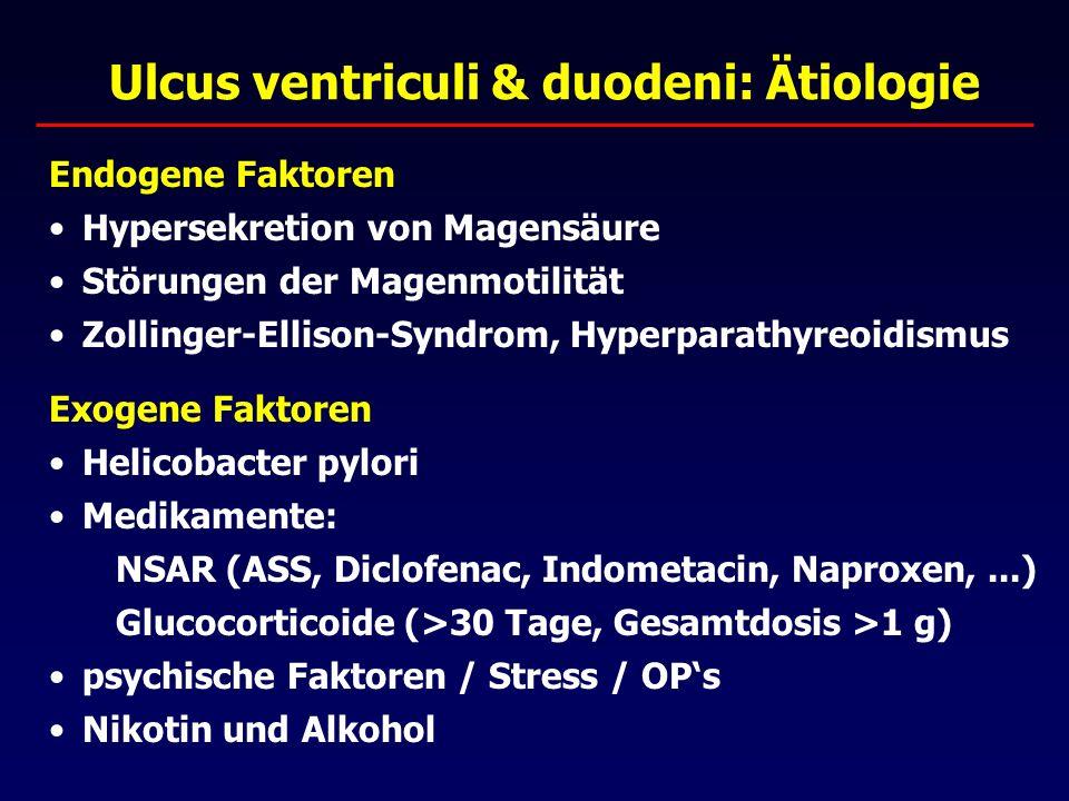Ulcus ventriculi & duodeni: Ätiologie Endogene Faktoren Hypersekretion von Magensäure Störungen der Magenmotilität Zollinger-Ellison-Syndrom, Hyperparathyreoidismus Exogene Faktoren Helicobacter pylori Medikamente: NSAR (ASS, Diclofenac, Indometacin, Naproxen,...) Glucocorticoide (>30 Tage, Gesamtdosis >1 g) psychische Faktoren / Stress / OP's Nikotin und Alkohol