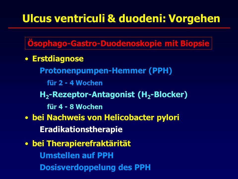 Ulcus ventriculi & duodeni: Vorgehen Erstdiagnose Protonenpumpen-Hemmer (PPH) für 2 - 4 Wochen H 2 -Rezeptor-Antagonist (H 2 -Blocker) für 4 - 8 Wochen bei Nachweis von Helicobacter pylori Eradikationstherapie bei Therapierefraktärität Umstellen auf PPH Dosisverdoppelung des PPH Ösophago-Gastro-Duodenoskopie mit Biopsie