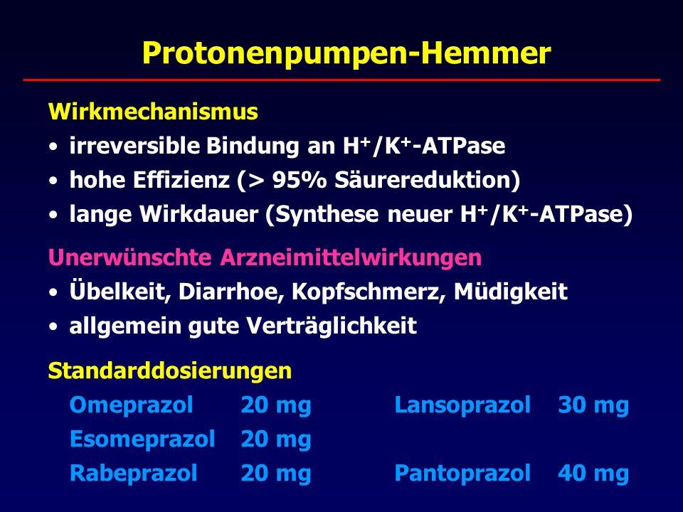 Protonenpumpen-Hemmer Wirkmechanismus irreversible Bindung an H + /K + -ATPase hohe Effizienz (> 95% Säurereduktion) lange Wirkdauer (Synthese neuer H + /K + -ATPase) Unerwünschte Arzneimittelwirkungen Übelkeit, Diarrhoe, Kopfschmerz, Müdigkeit allgemein gute Verträglichkeit Standarddosierungen Omeprazol20 mg Esomeprazol20 mg Rabeprazol20 mg Lansoprazol30 mg Pantoprazol40 mg