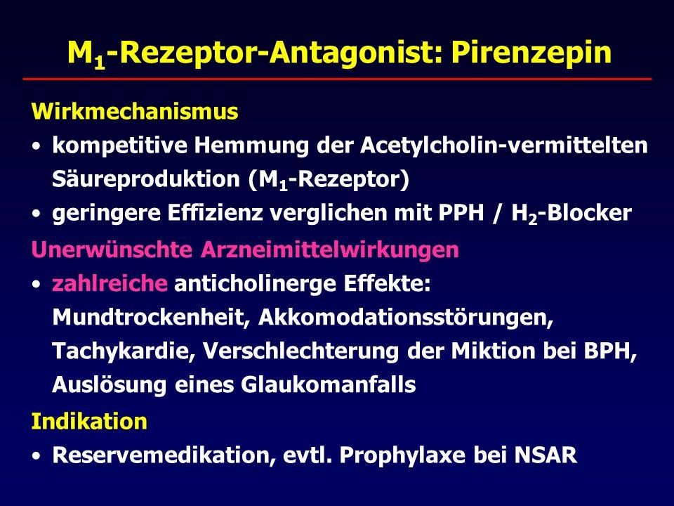 M 1 -Rezeptor-Antagonist: Pirenzepin Wirkmechanismus kompetitive Hemmung der Acetylcholin-vermittelten Säureproduktion (M 1 -Rezeptor) geringere Effizienz verglichen mit PPH / H 2 -Blocker Unerwünschte Arzneimittelwirkungen zahlreiche anticholinerge Effekte: Mundtrockenheit, Akkomodationsstörungen, Tachykardie, Verschlechterung der Miktion bei BPH, Auslösung eines Glaukomanfalls Indikation Reservemedikation, evtl.