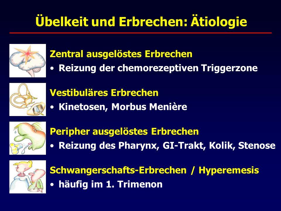 Übelkeit und Erbrechen: Ätiologie Zentral ausgelöstes Erbrechen Reizung der chemorezeptiven Triggerzone Schwangerschafts-Erbrechen / Hyperemesis häufig im 1.