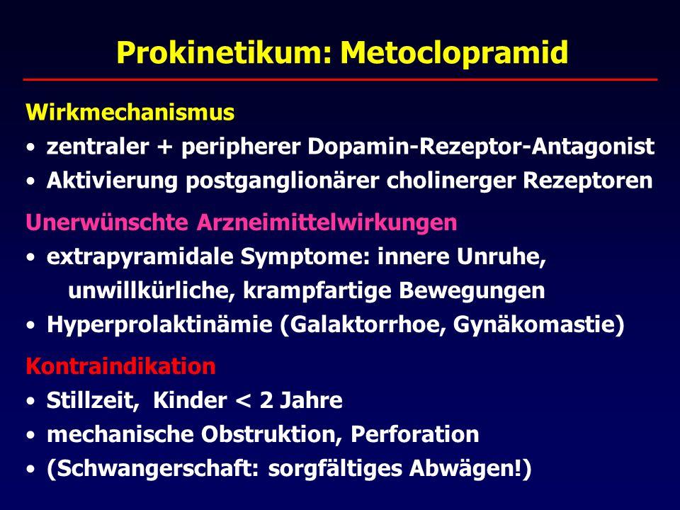 Prokinetikum: Metoclopramid Wirkmechanismus zentraler + peripherer Dopamin-Rezeptor-Antagonist Aktivierung postganglionärer cholinerger Rezeptoren Unerwünschte Arzneimittelwirkungen extrapyramidale Symptome: innere Unruhe, unwillkürliche, krampfartige Bewegungen Hyperprolaktinämie (Galaktorrhoe, Gynäkomastie) Kontraindikation Stillzeit, Kinder < 2 Jahre mechanische Obstruktion, Perforation (Schwangerschaft: sorgfältiges Abwägen!)