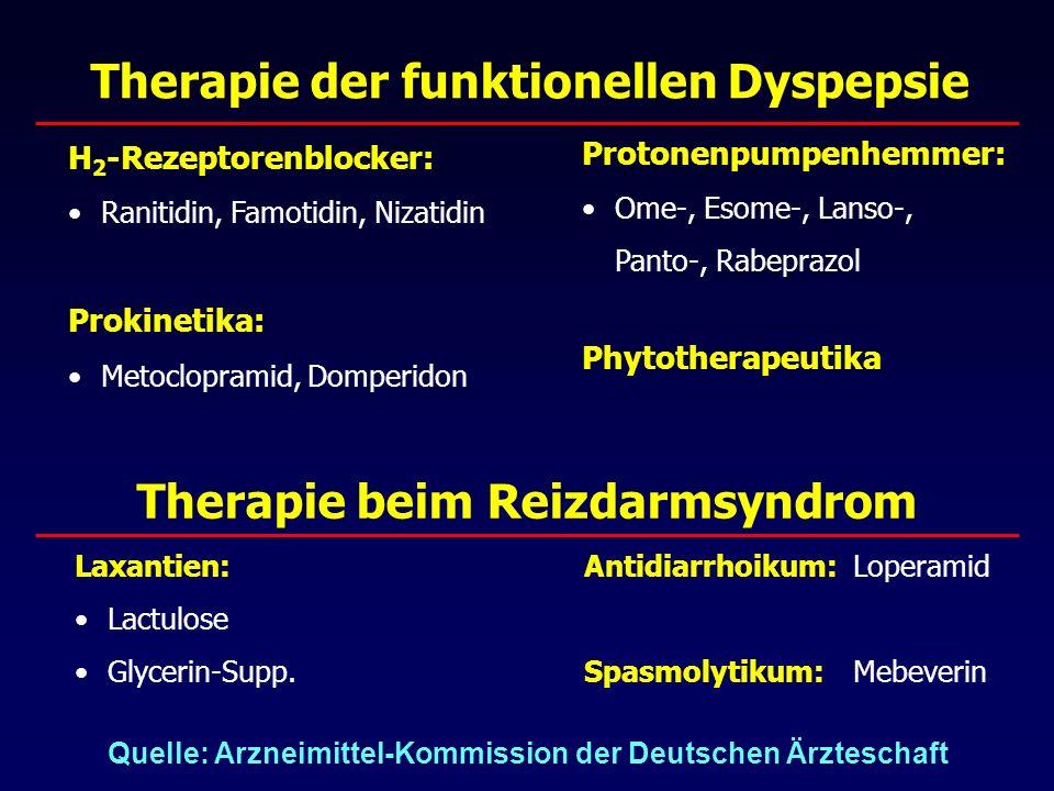 Therapie der funktionellen Dyspepsie H 2 -Rezeptorenblocker: Ranitidin, Famotidin, Nizatidin Prokinetika: Metoclopramid, Domperidon Protonenpumpenhemmer: Ome-, Esome-, Lanso-, Panto-, Rabeprazol Phytotherapeutika Therapie beim Reizdarmsyndrom Antidiarrhoikum: Loperamid Spasmolytikum: Mebeverin Laxantien: Lactulose Glycerin-Supp.