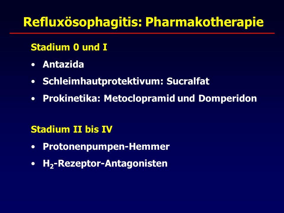 Refluxösophagitis: Pharmakotherapie Stadium 0 und I Antazida Schleimhautprotektivum: Sucralfat Prokinetika: Metoclopramid und Domperidon Stadium II bis IV Protonenpumpen-Hemmer H 2 -Rezeptor-Antagonisten
