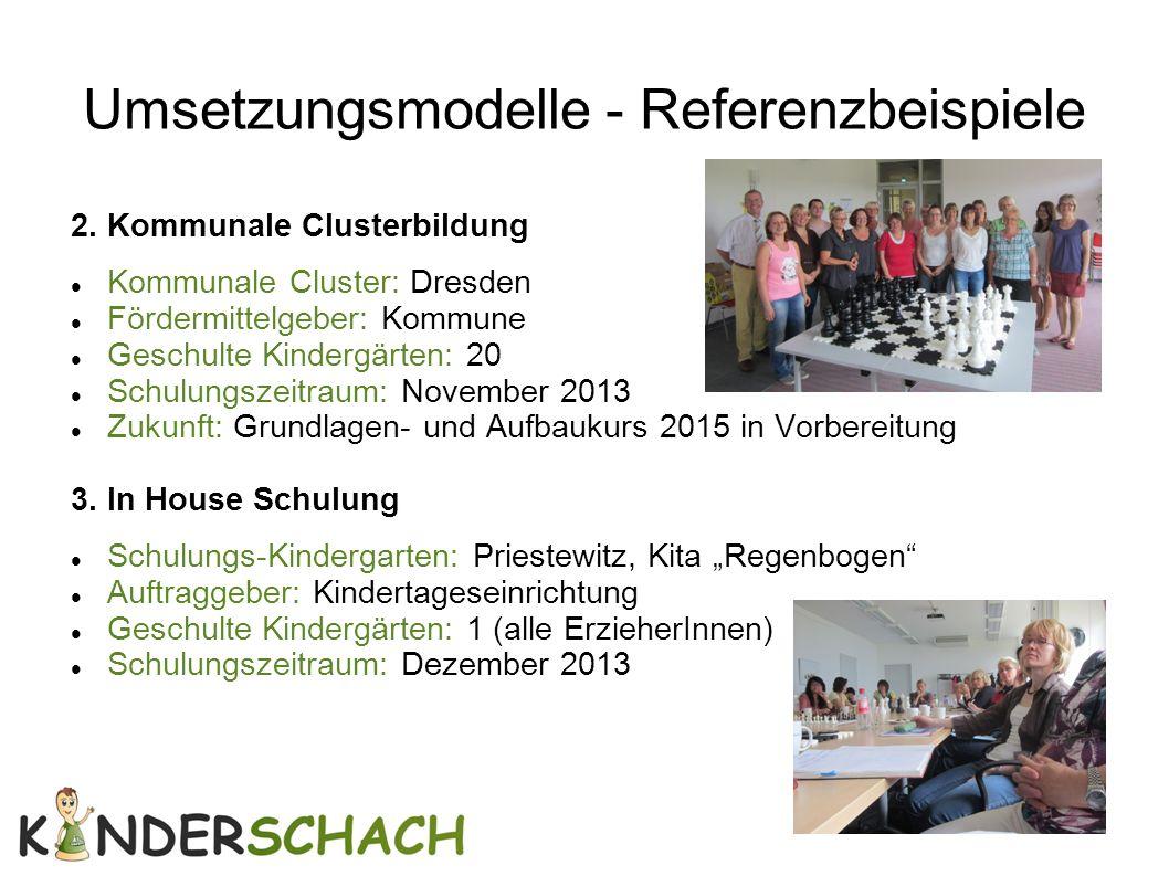 Umsetzungsmodelle - Referenzbeispiele 2. Kommunale Clusterbildung Kommunale Cluster: Dresden Fördermittelgeber: Kommune Geschulte Kindergärten: 20 Sch