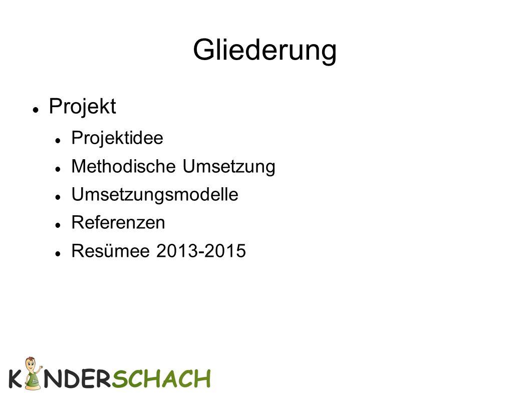 Gliederung Projekt Projektidee Methodische Umsetzung Umsetzungsmodelle Referenzen Resümee 2013-2015