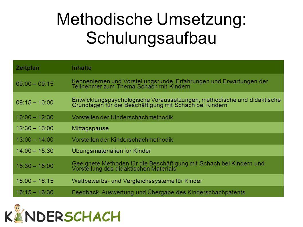 Methodische Umsetzung: Schulungsaufbau ZeitplanInhalte 09:00 – 09:15 Kennenlernen und Vorstellungsrunde, Erfahrungen und Erwartungen der Teilnehmer zu