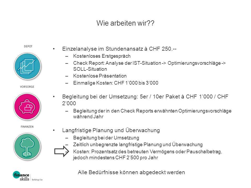 Wie arbeiten wir?? Einzelanalyse im Stundenansatz à CHF 250.-- –Kostenloses Erstgespräch –Check Report: Analyse der IST-Situation -> Optimierungsvorsc