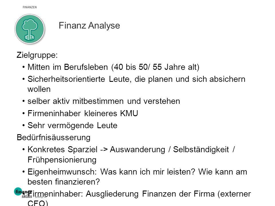 Finanz Analyse Zielgruppe: Mitten im Berufsleben (40 bis 50/ 55 Jahre alt) Sicherheitsorientierte Leute, die planen und sich absichern wollen selber a