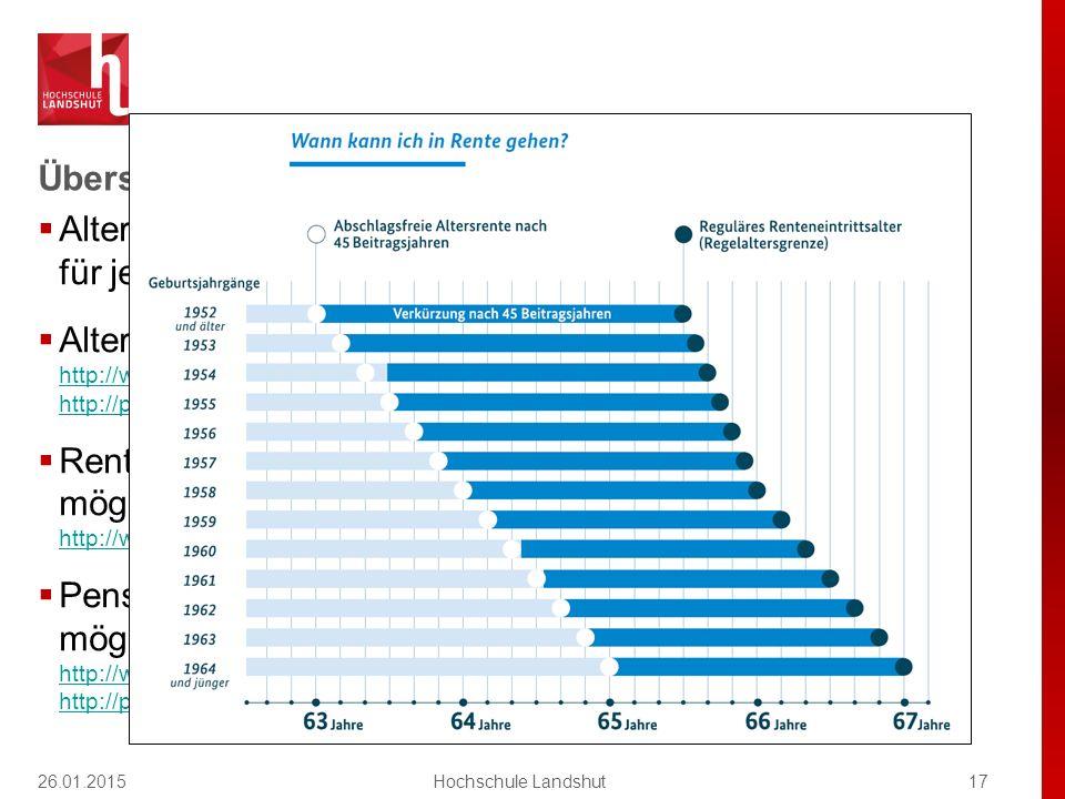 Übersicht zu Rente, Pension, Altersteilzeit  Altersteilzeit bei Angestellten: Derzeit leider nicht möglich, für jedes Bundesland eigenständig geregel