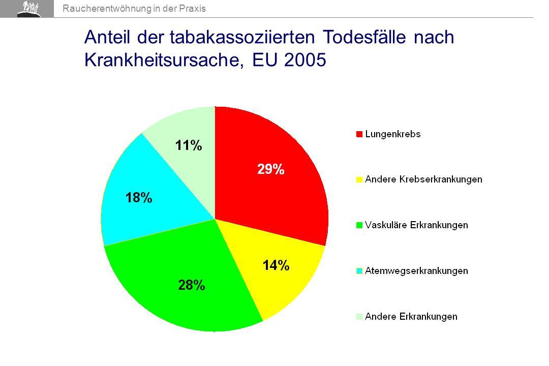 Raucherentwöhnung in der Praxis Anteil der tabakassoziierten Todesfälle nach Krankheitsursache, EU 2005