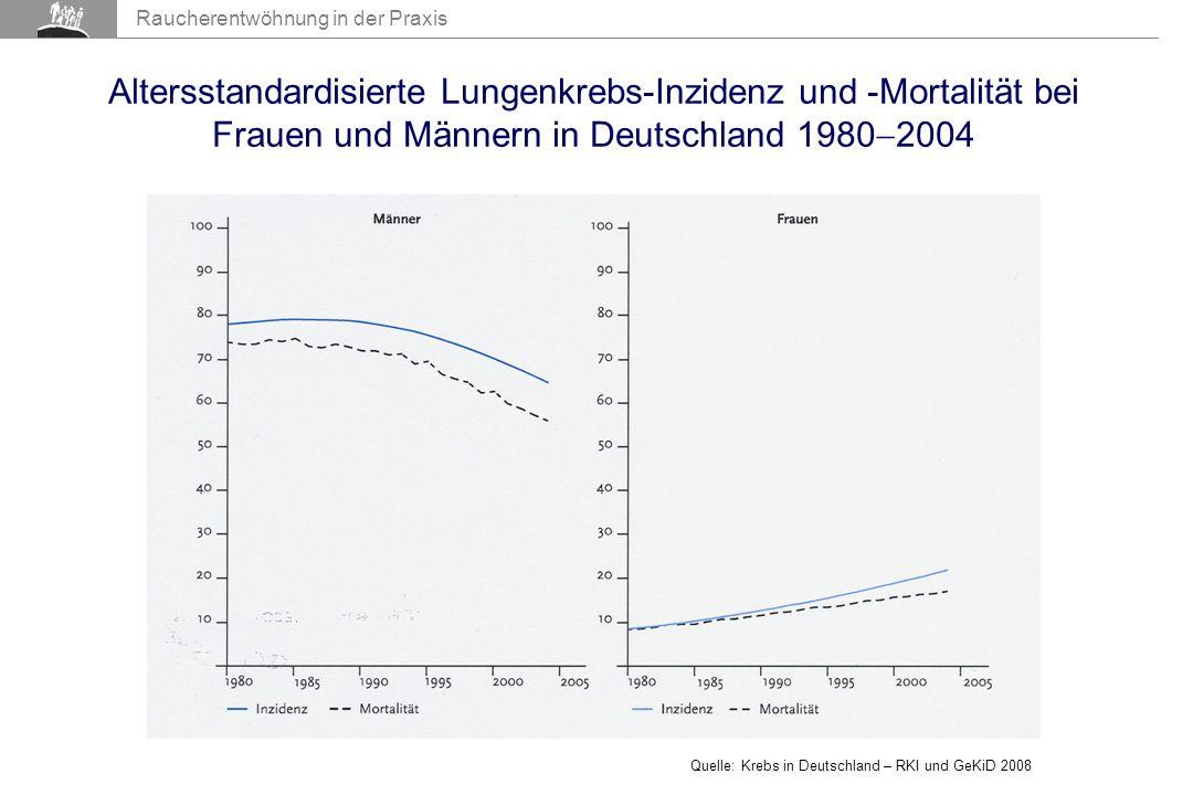 Raucherentwöhnung in der Praxis Altersstandardisierte Lungenkrebs-Inzidenz und -Mortalität bei Frauen und Männern in Deutschland 1980  2004 Quelle: Krebs in Deutschland 2003-2004.
