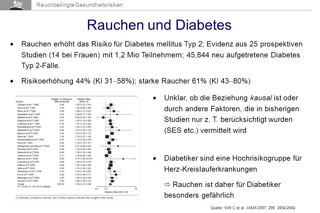Rauchbedingte Gesundheitsrisiken Rauchen und Diabetes Quelle: Willi C et al.