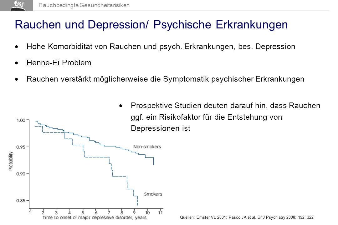 Rauchbedingte Gesundheitsrisiken Rauchen und Depression/ Psychische Erkrankungen Quellen: Ernster VL 2001; Pasco JA et al.