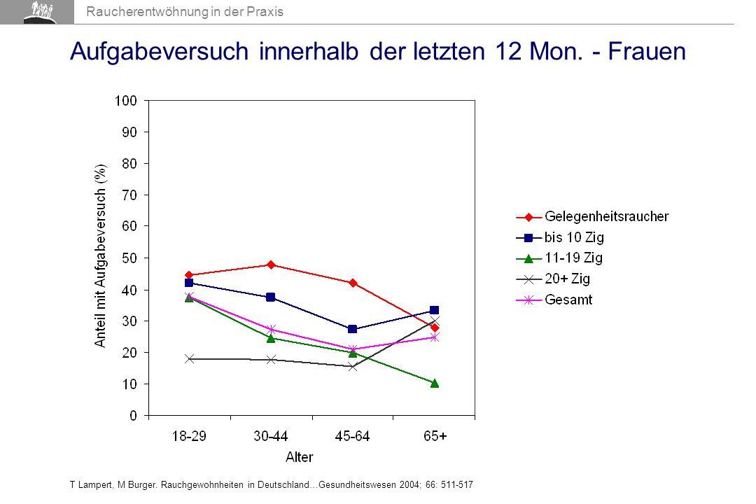 Raucherentwöhnung in der Praxis Aufgabeversuch innerhalb der letzten 12 Mon.
