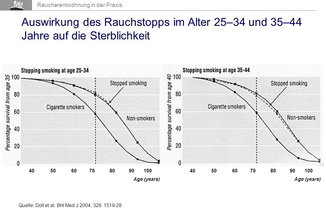 Raucherentwöhnung in der Praxis Auswirkung des Rauchstopps im Alter 25–34 und 35–44 Jahre auf die Sterblichkeit Source:Doll R, Peto R et al.