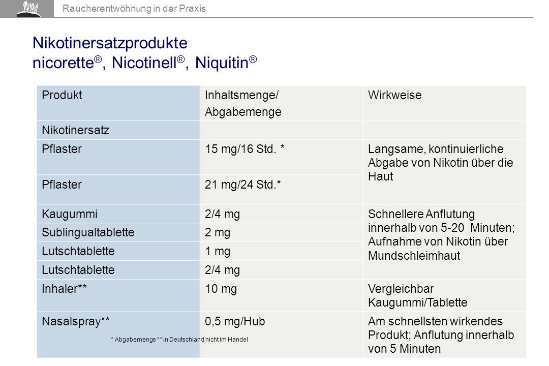 Raucherentwöhnung in der Praxis Nikotinersatzprodukte nicorette ®, Nicotinell ®, Niquitin ® ProduktInhaltsmenge/ Abgabemenge Wirkweise Nikotinersatz Pflaster15 mg/16 Std.