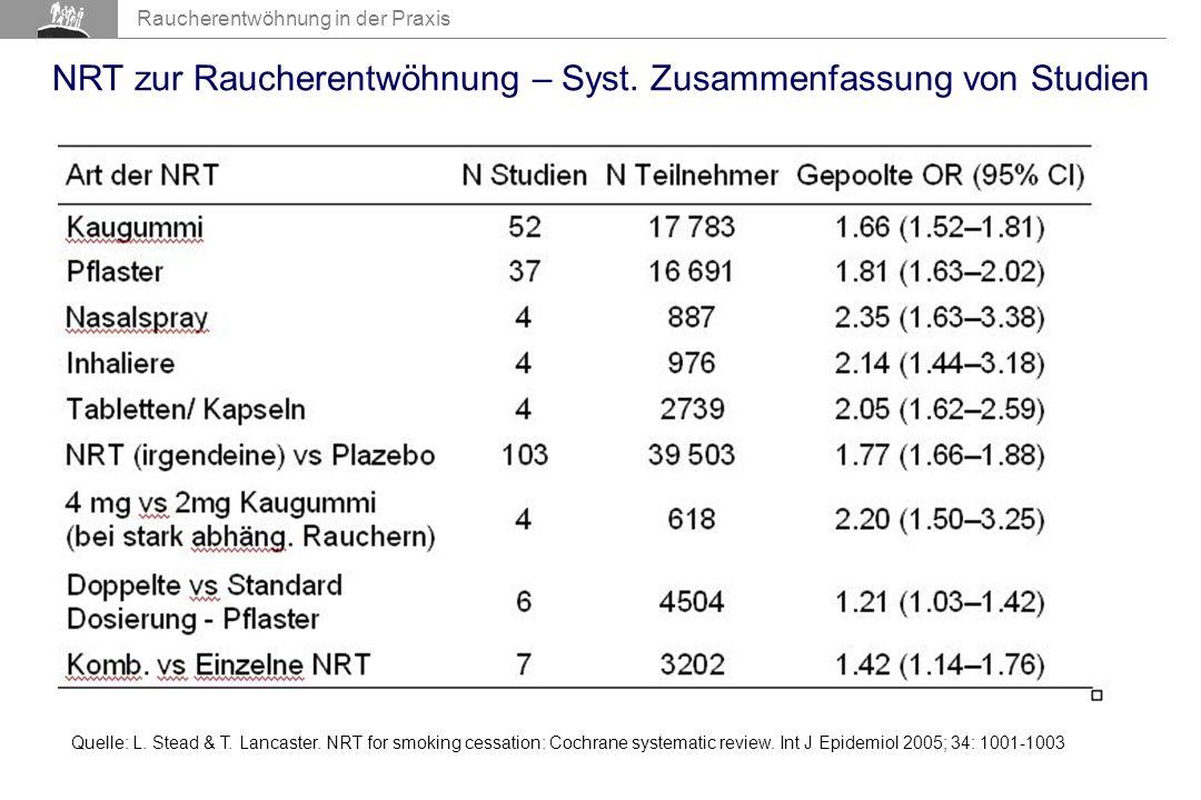 Raucherentwöhnung in der Praxis NRT zur Raucherentwöhnung – Syst.