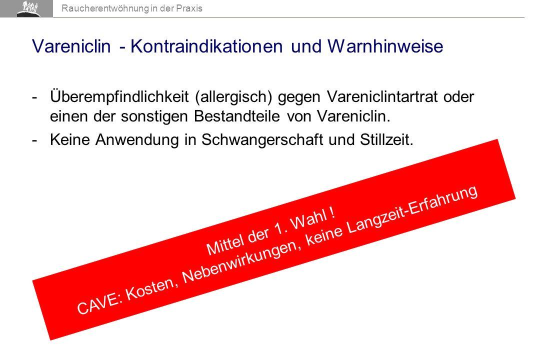 AIR 2007 Raucherentwöhnung in der Praxis Vareniclin - Kontraindikationen und Warnhinweise -Überempfindlichkeit (allergisch) gegen Vareniclintartrat oder einen der sonstigen Bestandteile von Vareniclin.