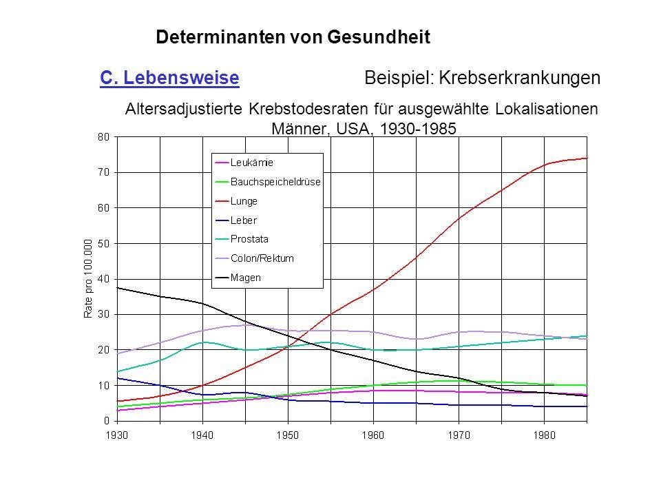 Determinanten von Gesundheit Anzahl der Länder mit neuauftretenden Pocken (WHO 1988) B. Infektionen Beispiel: Pockenschutzimpfung