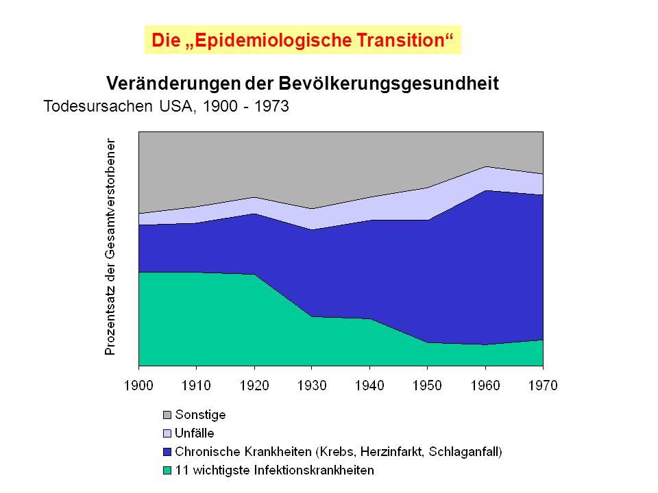 Die zehn führenden Todesursachen USA, 1900 und 1980 1. Lungenentzündungen1. Herzkrankheiten (rheum.& nicht-rheum.) 2. Tuberkulose2. Krebs 3. Gastroent