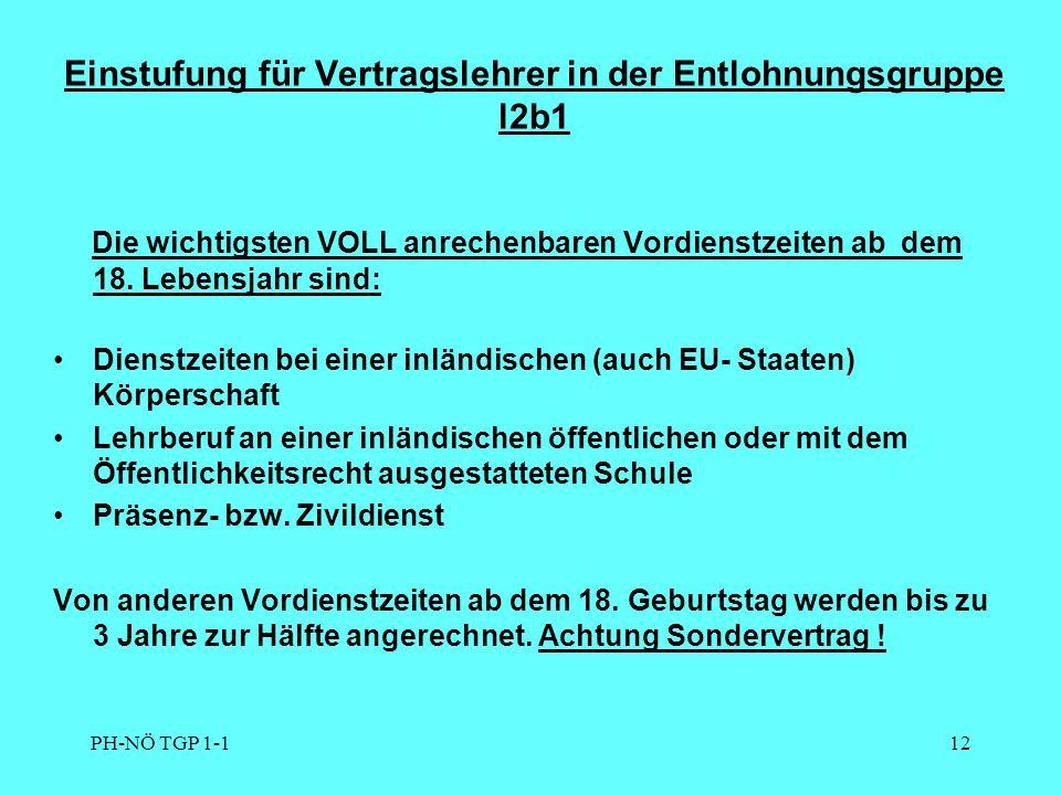 PH-NÖ TGP 1-112 Einstufung für Vertragslehrer in der Entlohnungsgruppe l2b1 Die wichtigsten VOLL anrechenbaren Vordienstzeiten ab dem 18.