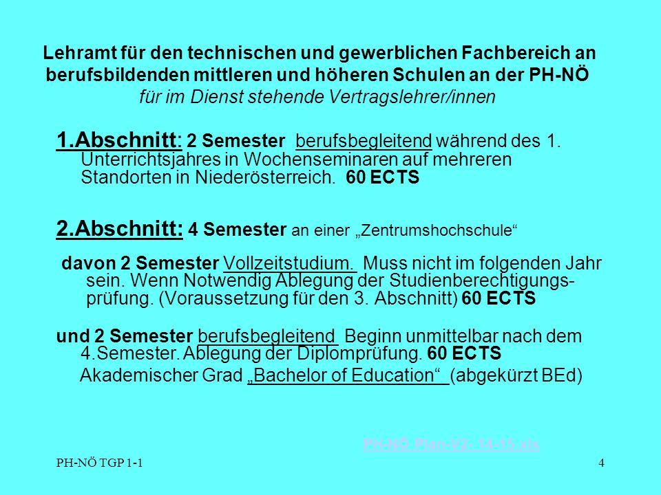 PH-NÖ TGP 1-14 Lehramt für den technischen und gewerblichen Fachbereich an berufsbildenden mittleren und höheren Schulen an der PH-NÖ für im Dienst stehende Vertragslehrer/innen 1.Abschnitt: 2 Semester berufsbegleitend während des 1.